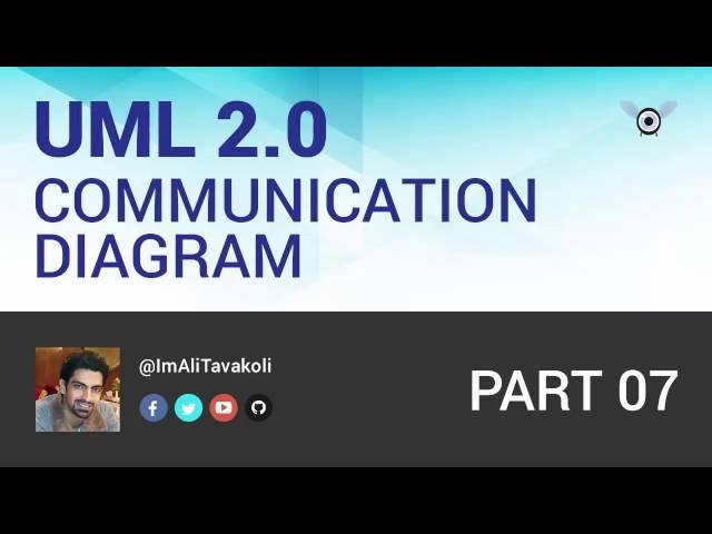 uml  communication diagrams   free mp downloaduml tutorial      communication diagram