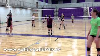 Great drill to create some chaos and make players think in certain situations by twisting the rules on how Queen of the court is played. we played 4v4, but any combo could be used. 5 different rounds, do each for 5 min or so1. 1st contact must be sent over, then play is live2. 1st contact is sent over, then 2 contacts and over, then it's live3. coach bounces a ball and it's then free balled over, then live4. X court challenge- play normal queen style but now every attack must be put on opponents left side of the court or its an error. 5. attacks must be played only on right side of the court