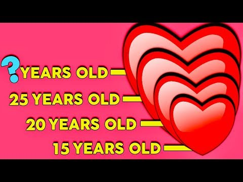 At What Age Will You Find Your True Love? Love Personality Test | Mister Test