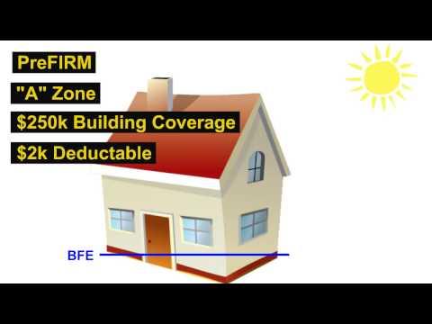 elevation freeboard savings