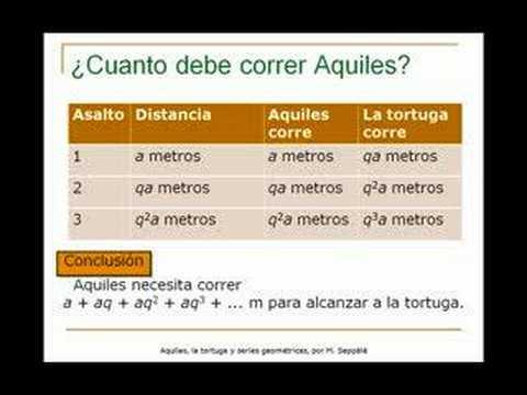 0 Zenón, paradoja sobre Aquiles y la tortuga fail