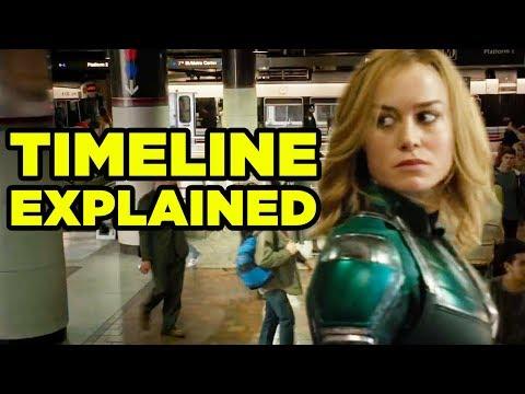 Captain Marvel Trailer TIMELINE EXPLAINED - Chronology & Avengers 4 Theory