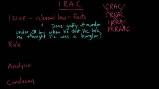 Video 4. Introduction to IRAC MP3, 3GP, MP4, WEBM, AVI, FLV Agustus 2019