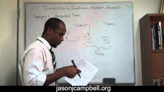 34.  Introduction to Methods of Qualitative Research Grounded Theory