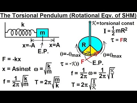 Physics - Mechanics: Torsion (6 of 14) Torsional Pendulum (Potential Equivalent of SHM)