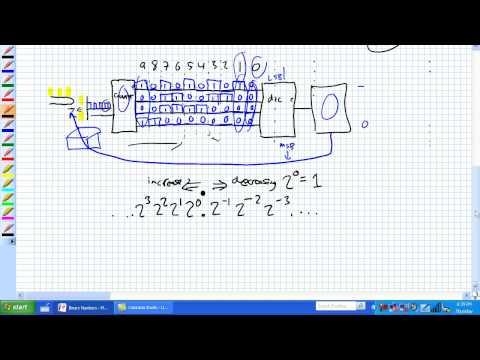 Binare Zahlen Teil 2