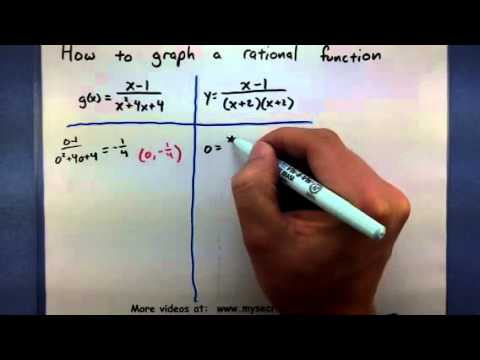 Pre-Calculus How to graph a rational function