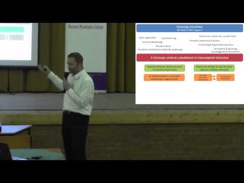 Beke Márton: Közösségi fejlesztés - közösségfejlesztés