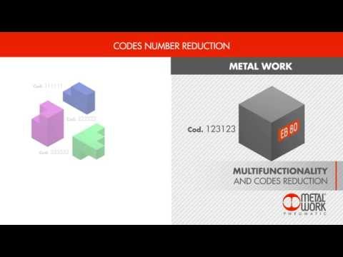Metal Work Pneumatic - EB80 Codes number reduction and multifunctionality