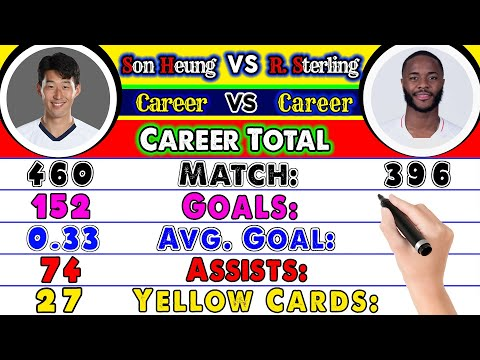 Son Heung Min Vs Raheem Sterling Compared. ⚽ Raheem Sterling Vs Son Heung Min Who Is Best Winger ?