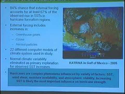 Energie und Umwelt Trends