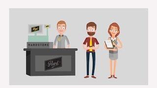 Анимационные видеоролики на заказ