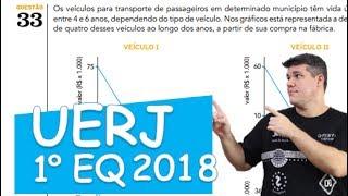 Neste vídeo, eu resolvo a questão 33 do primeiro exame de qualificação da UERJ 2018. 33. Os veículos para transporte de...