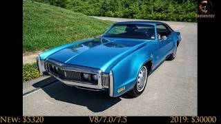 Oldsmobile TORONADO 1966 - 1992. Chronology Evolution Car