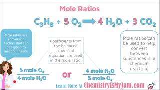 Mole Ratios and Stoichiometry