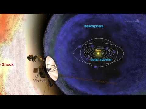 Field - During the height of the solar cycle, the magnetic field changes polarity, pushing a ripple effect across the Solar System that's detectable by even the far-...