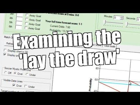Examining The 'Lay The Draw' Betfair Trading Strategy