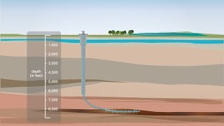GAO: Water Use in Hydraulic Fracturing