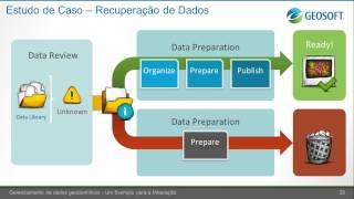 MundoGEO Webinar (2014-05-20): Gerenciamento de Dados Geocientíficos