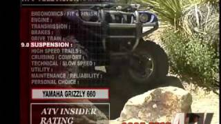 9. ATV Television QuickTest - 2005 Yamaha Grizzly 660