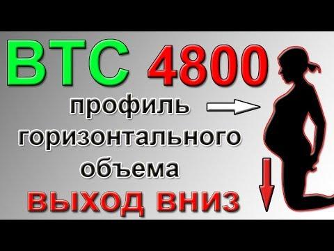 Биткоин - упасть на дно 4800 чтобы заново родиться. Как Феникс Прогноз 2018 - DomaVideo.Ru