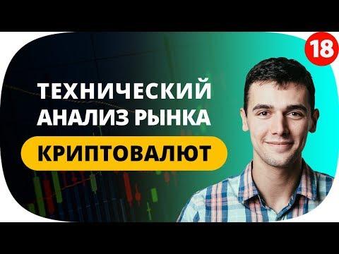А что сегодня Технический Анализ Рынка Криптовалют | 18.07.18 | Трейдинг Криптовалют Стратегии - DomaVideo.Ru