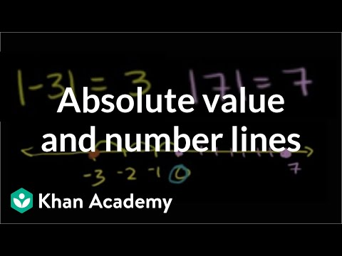 Algebra: Absolute value