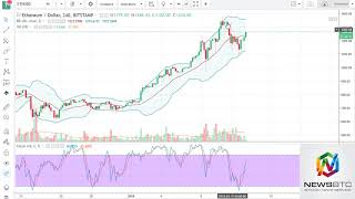News BTC Ethereum Analysis January 15, 2018
