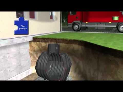 Graf Underground Rain Water Tank Installation Video - Plumbing Products