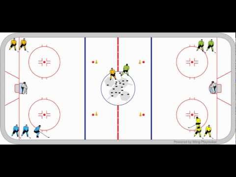 Bantam inside & outside animated hockey drill