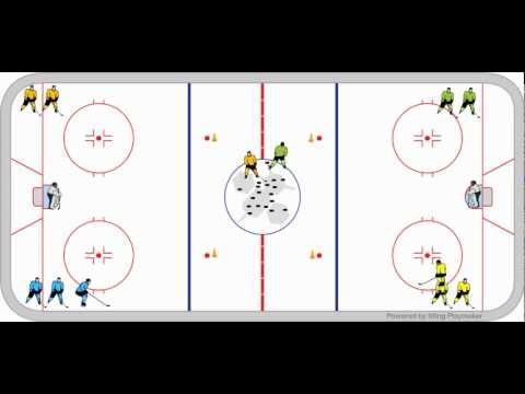 Bantam inside & outside animated hockey drill