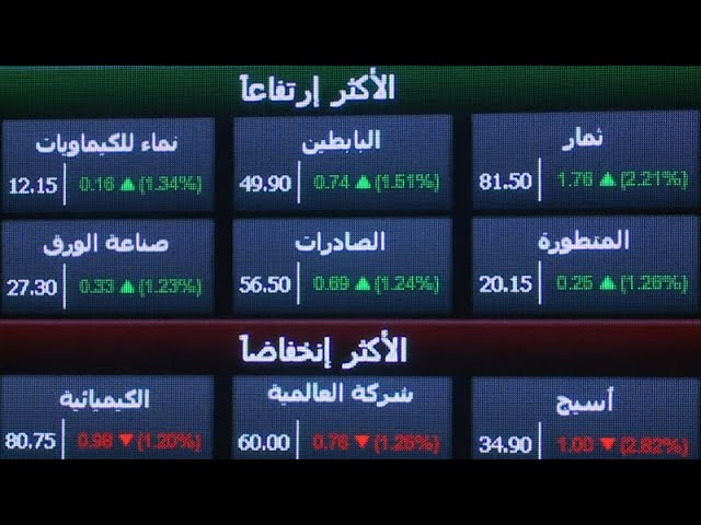 Arab Economies Post COVID-19: Prospects, Recovery Efforts, and Recommended Measures