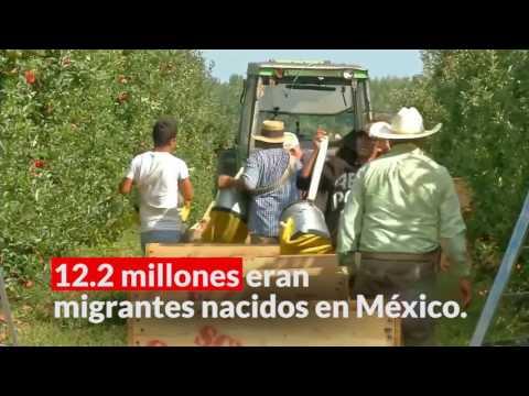 Remesas, pobreza y migración