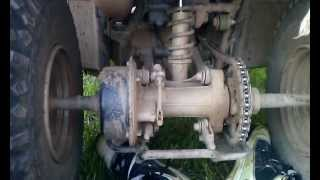 8. How to tighten a chain on a quad