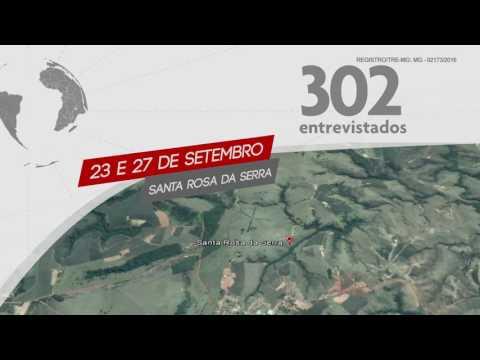 Pesquisa Eleitoral: SANTA ROSA DA SERRA-MG, realizada entres os dias 23 e 27 de Setembro de 2008