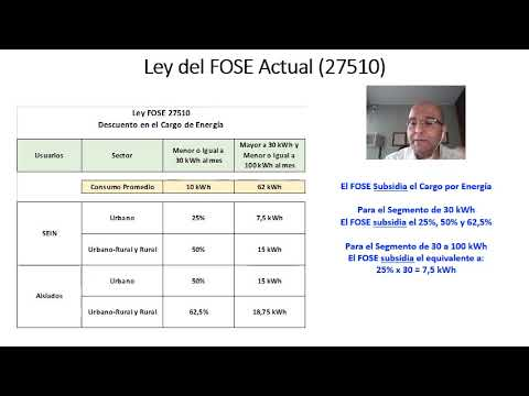 La Tarifas Residenciales y la Modificación del Subsidio FOSE (2020)