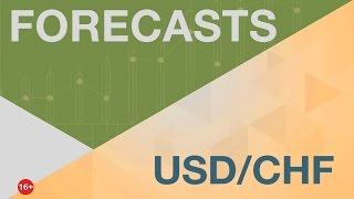 USD/CHF Прогноз для пары USD/CHF