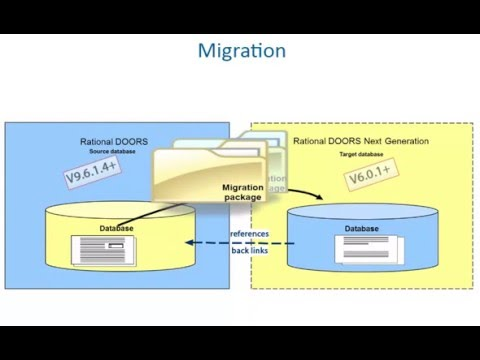 Migrating data from IBM Rational DOORS to IBM Rational DOORS Next Generation  sc 1 th 194 & IBM DOORS ?? ??? - IBM DOORS v9.x: Introduction to DOORS ...