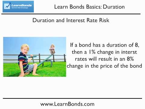 Duration - http://www.learnbonds.com/bond-duration/ - Bond Duration is a measurement of how long it takes for the price of a bond to be matched by the money it generate...