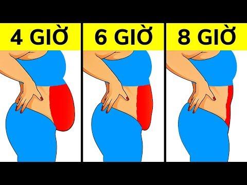 15 cách đơn giản để giảm cân trong 2 tuần - Thời lượng: 10:24.