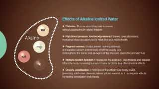 video thumbnail ENKION (Alkaline Water Lonizer) youtube