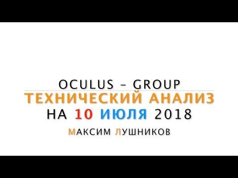 Технический анализ рынка Форекс на 10.07.2018 от Максима Лушникова - DomaVideo.Ru