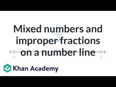 Mixed Number Or Improper Fraction On A Number Line Video Khan