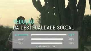 VÍDEO: Confira as principais ações desenvolvidas pelo Governo de Minas na área Social