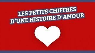 Video Top des petits chiffres d'une histoire d'amour MP3, 3GP, MP4, WEBM, AVI, FLV Oktober 2017