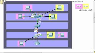 Router on a Stick, Inter-VLAN Routing - Part 1