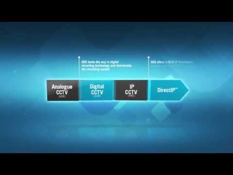 DirectIP™ : Next generation HD surveillance that simply works