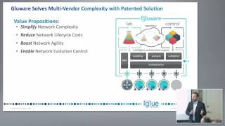 TFD at CLUS 2016 Glue Networks Introduction with Jeff Gray