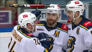 Daily KHL Update - January 17th, 2019 (English)