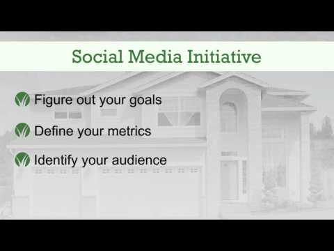 3 Minute Marketing – Social Media Marketing